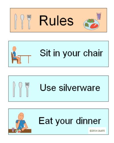 Dinner Rules Visual Tool Kit